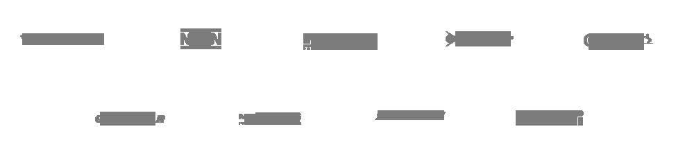 marchi-pneumatici-castigliani-gomme